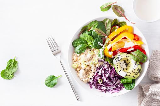 En quoi est-il important d'avoir une alimentation équilibrée?